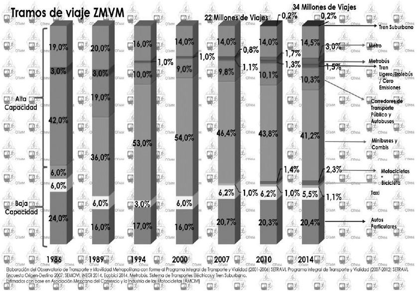 grafico2_bernardo