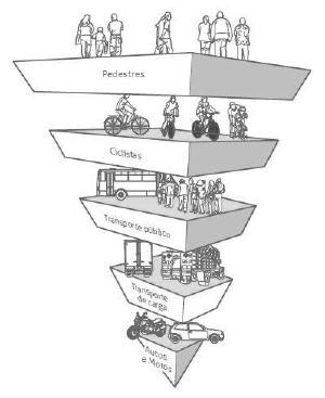 piramide_bernardo